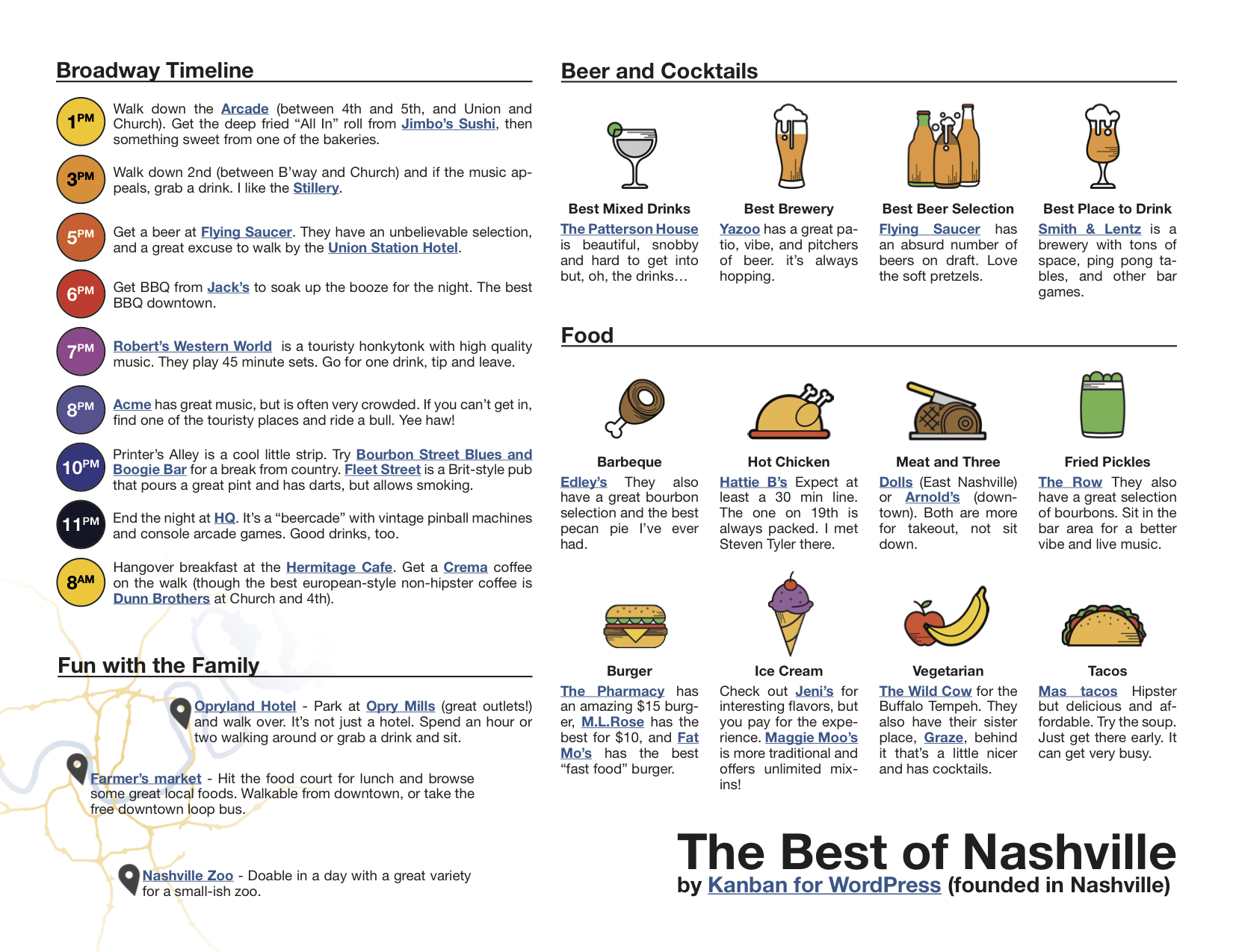 Kanban for WordPress guide to Nashville